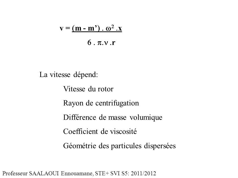 Rayon de centrifugation Différence de masse volumique