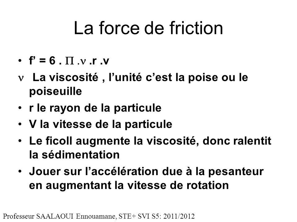La force de friction f' = 6 . P .n .r .v
