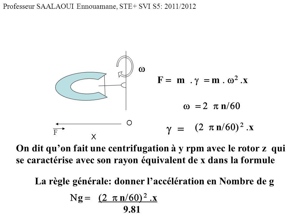 g = w F = m . g = m . w2 .x w = 2 p n/60 (2 p n/60) 2 .x