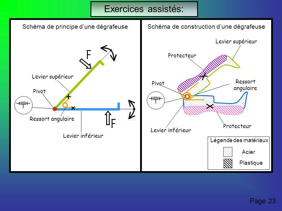 Exercices assistés: Page 23 Schéma de principe d'une dégrafeuse