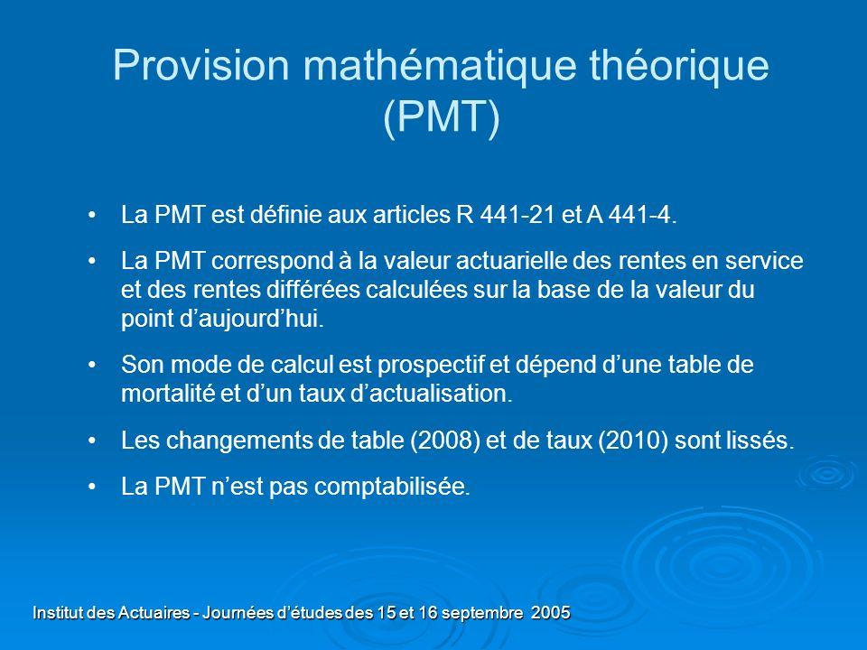 Provision mathématique théorique (PMT)
