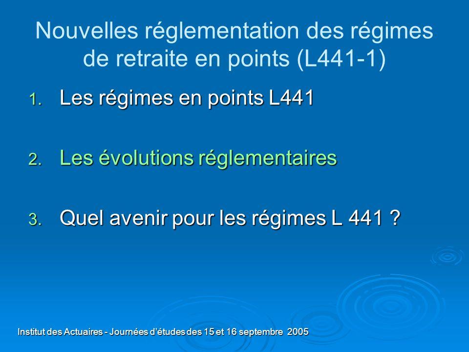 Nouvelles réglementation des régimes de retraite en points (L441-1)