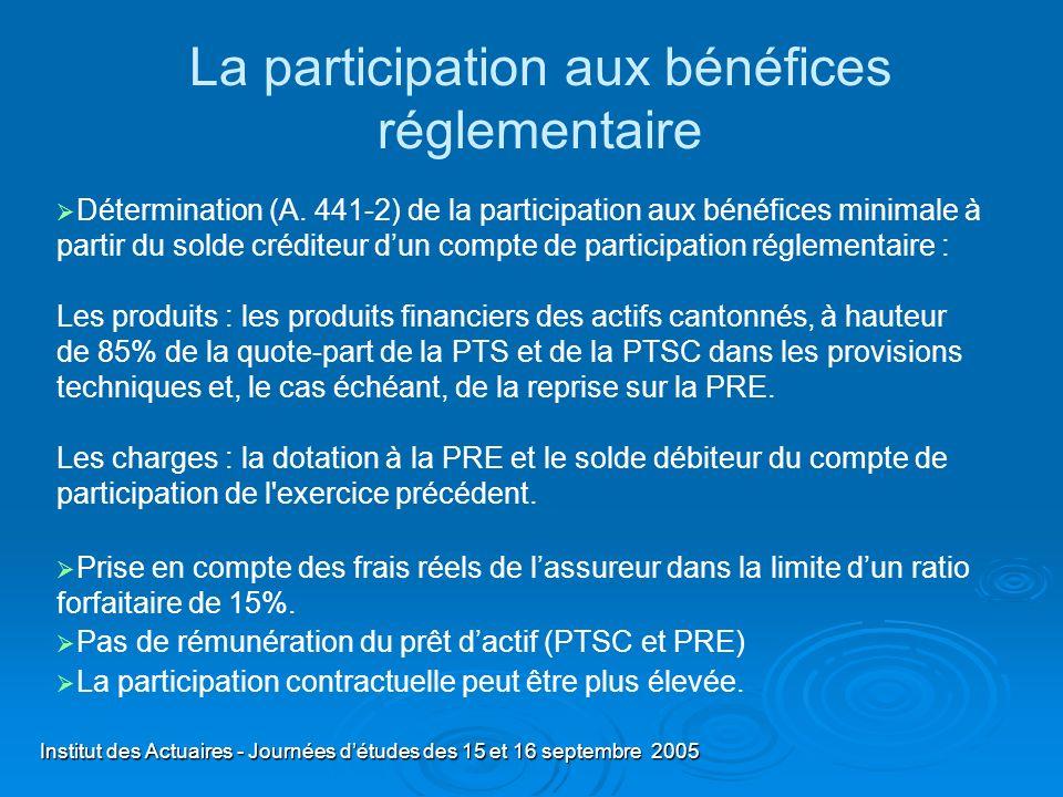 La participation aux bénéfices réglementaire