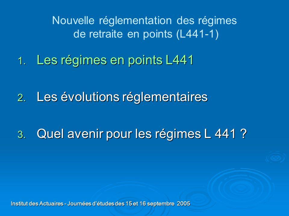 Nouvelle réglementation des régimes de retraite en points (L441-1)