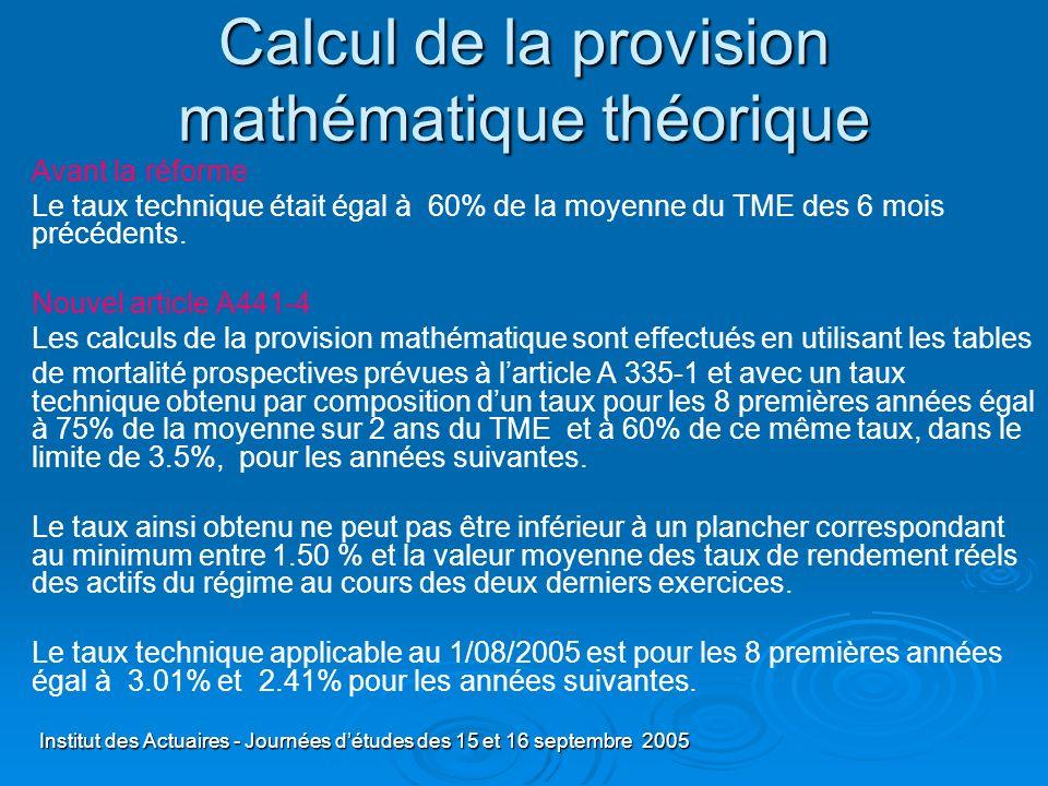 Calcul de la provision mathématique théorique