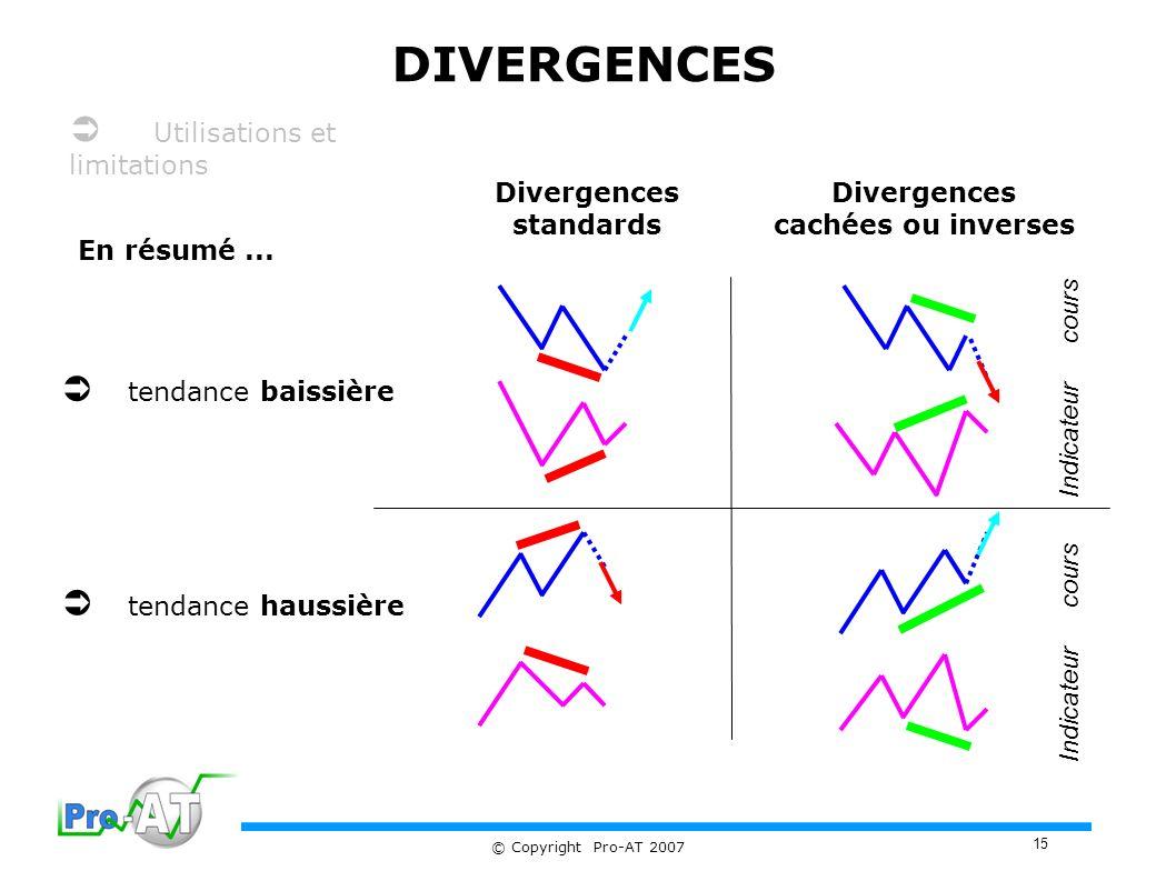 Divergences standards