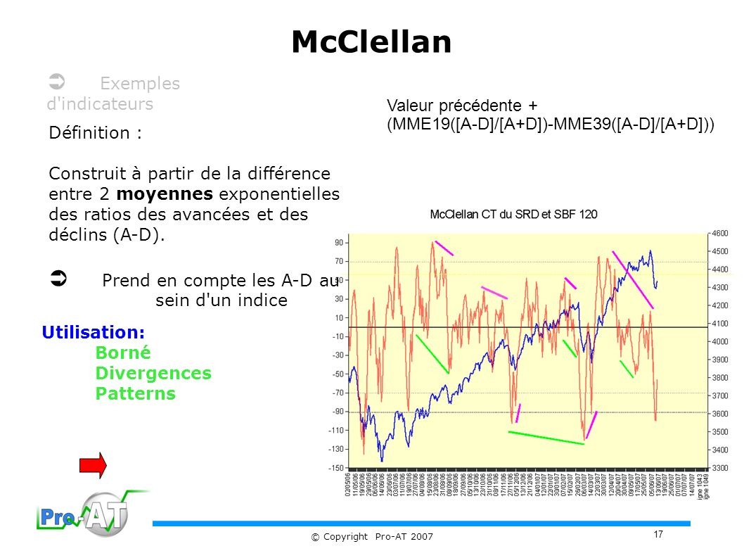 McClellan  Exemples d indicateurs