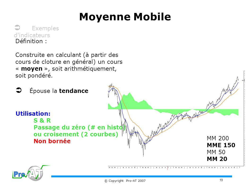 Moyenne Mobile  Exemples d indicateurs  Épouse la tendance