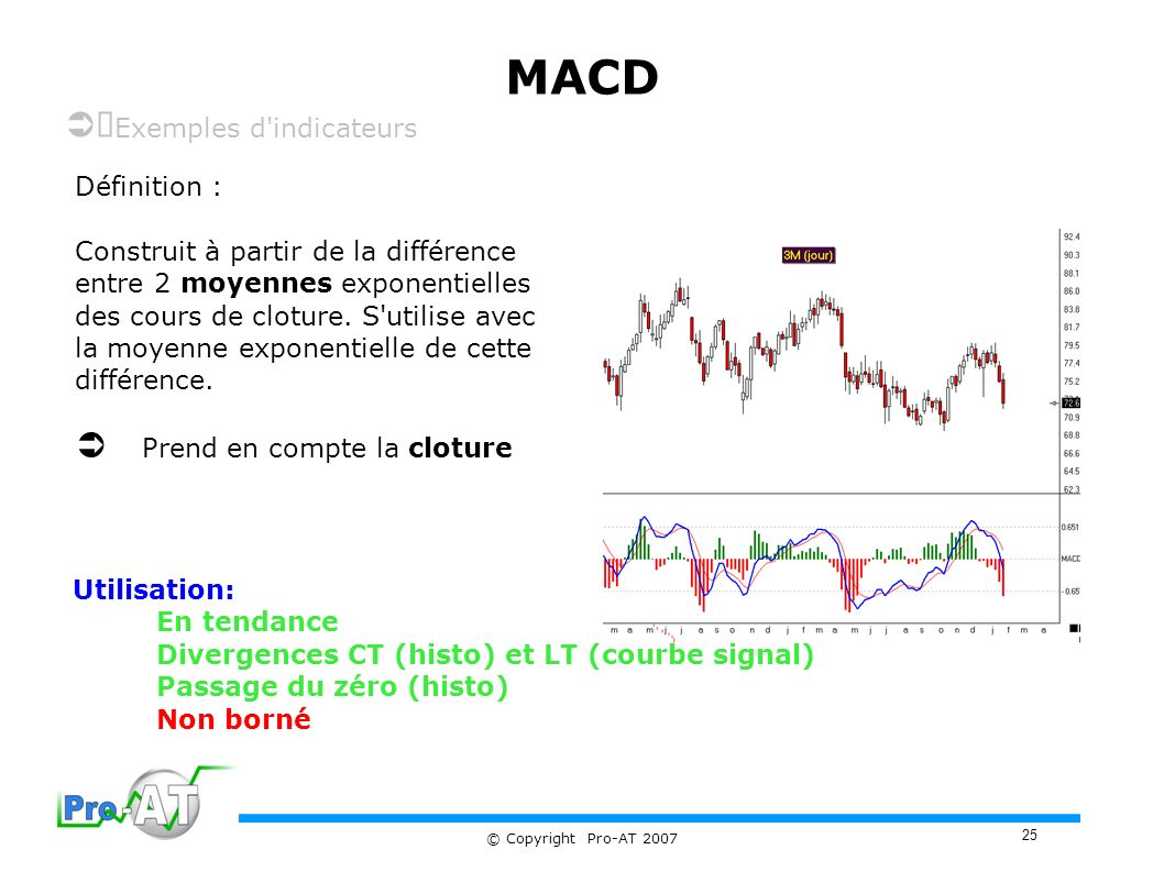 MACD Exemples d indicateurs Prend en compte la cloture