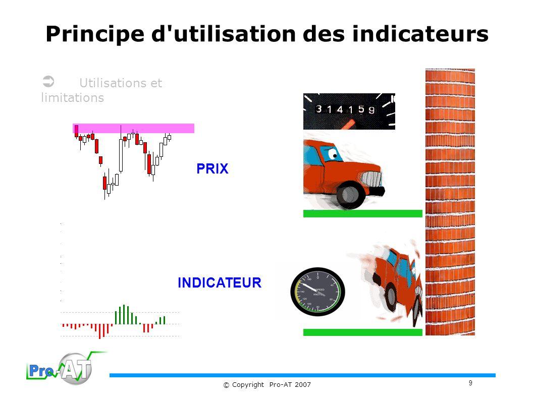 Principe d utilisation des indicateurs
