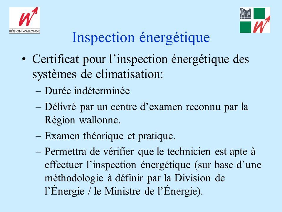 Inspection énergétique