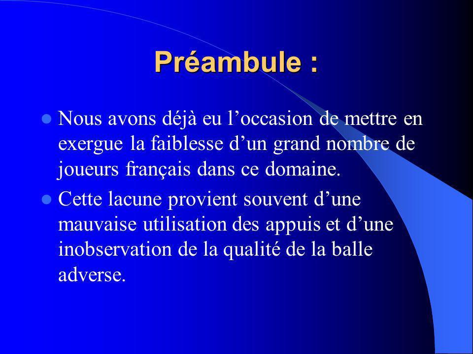 Préambule : Nous avons déjà eu l'occasion de mettre en exergue la faiblesse d'un grand nombre de joueurs français dans ce domaine.