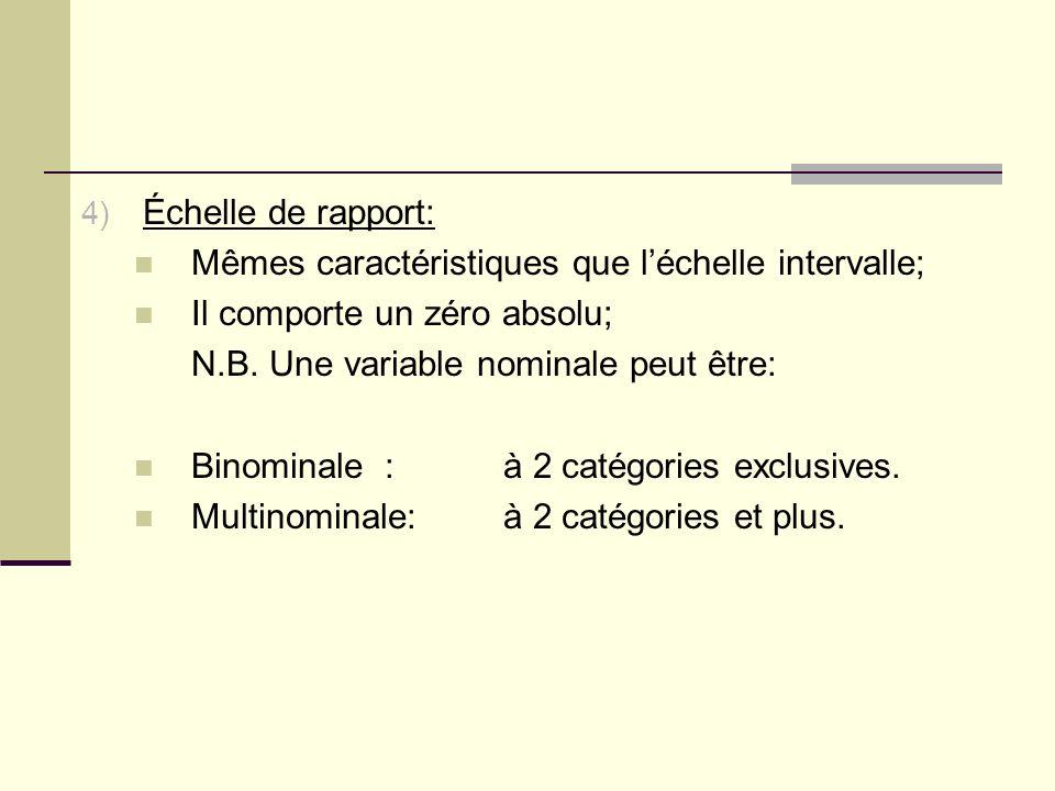 Échelle de rapport: Mêmes caractéristiques que l'échelle intervalle; Il comporte un zéro absolu; N.B. Une variable nominale peut être: