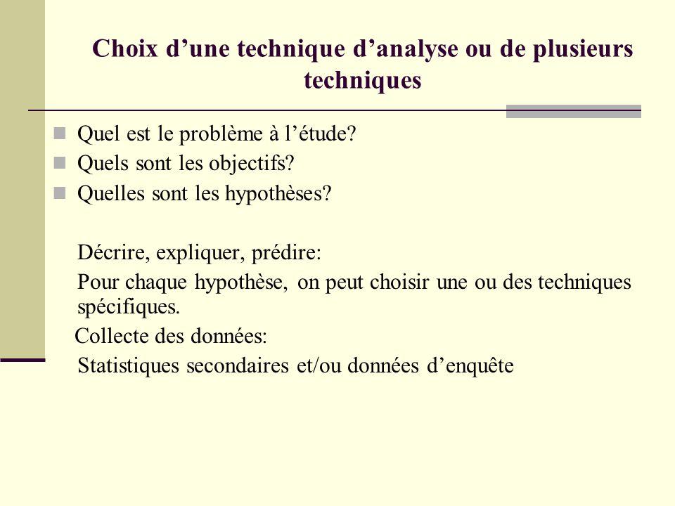 Choix d'une technique d'analyse ou de plusieurs techniques