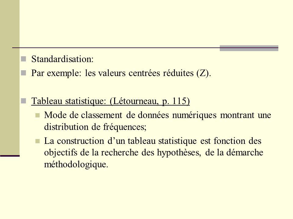 Standardisation: Par exemple: les valeurs centrées réduites (Z). Tableau statistique: (Létourneau, p. 115)