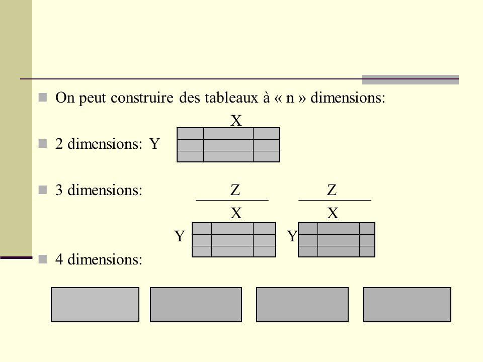 On peut construire des tableaux à « n » dimensions: