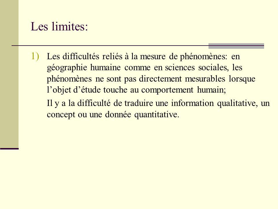 Les limites: