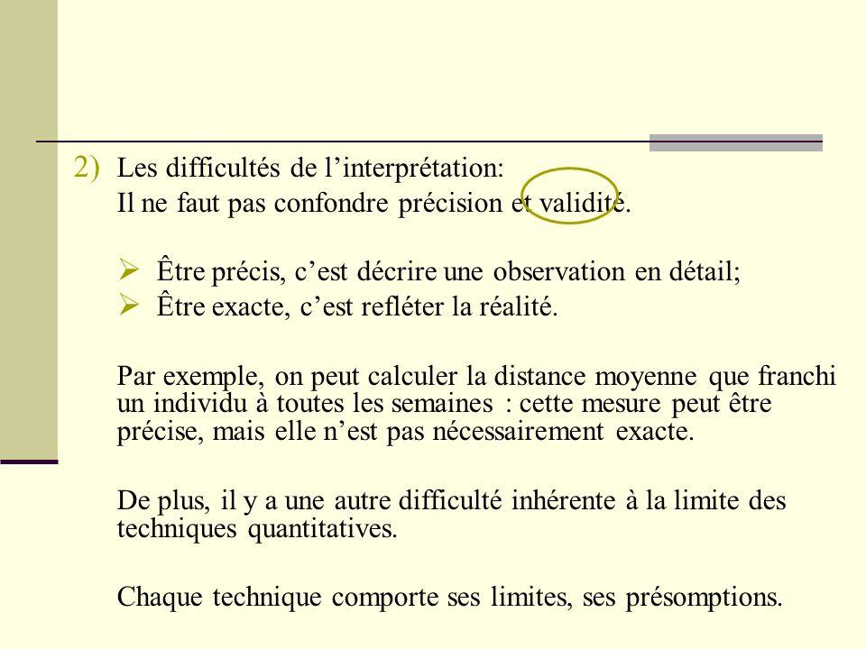 Les difficultés de l'interprétation: