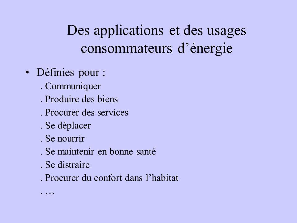 Des applications et des usages consommateurs d'énergie