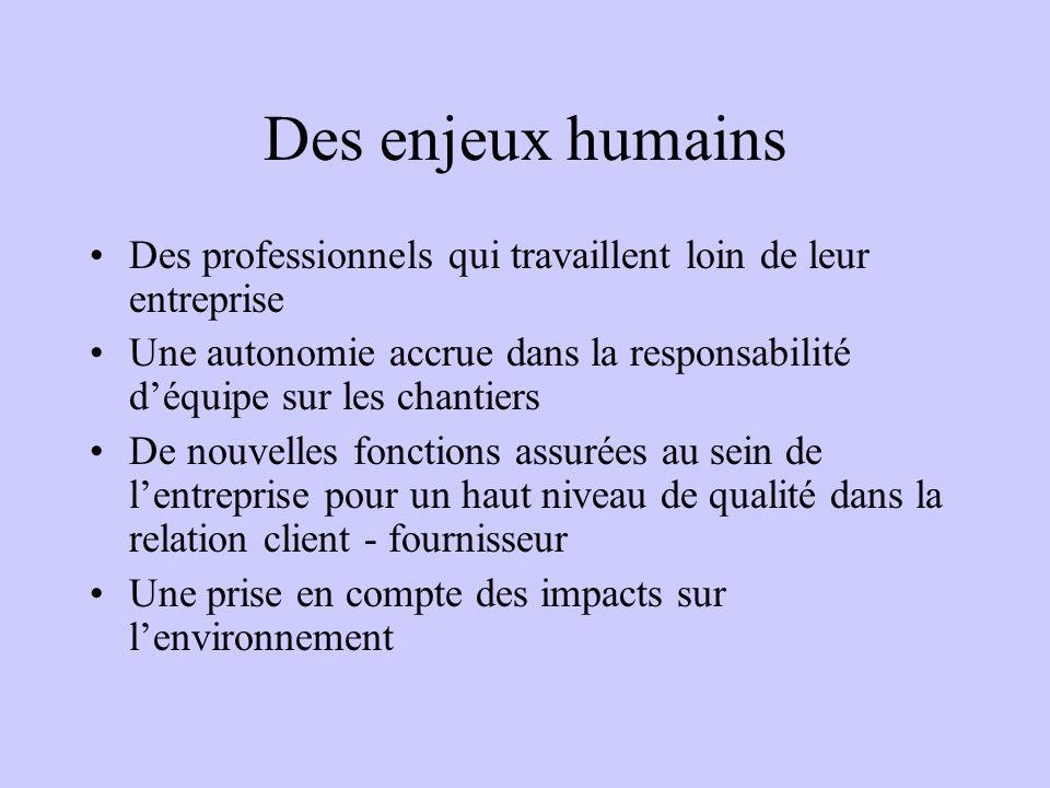 Des enjeux humains Des professionnels qui travaillent loin de leur entreprise.