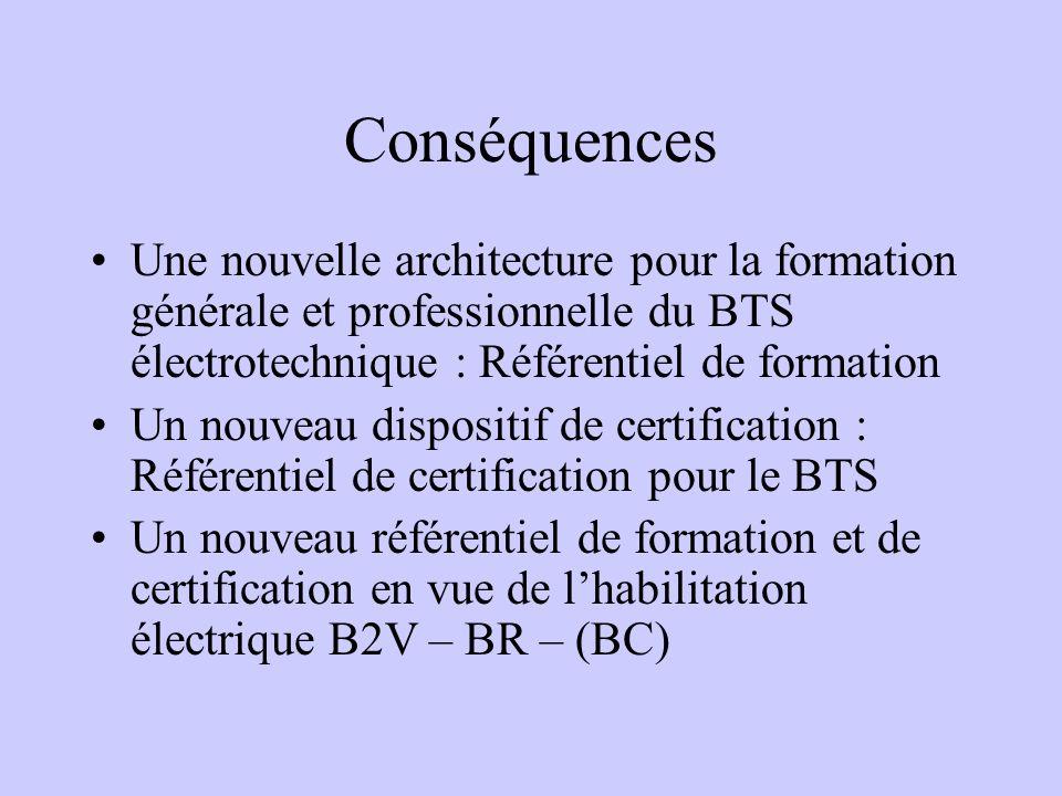 ConséquencesUne nouvelle architecture pour la formation générale et professionnelle du BTS électrotechnique : Référentiel de formation.