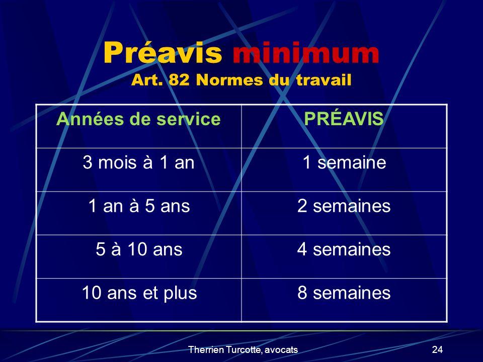 Préavis minimum Art. 82 Normes du travail