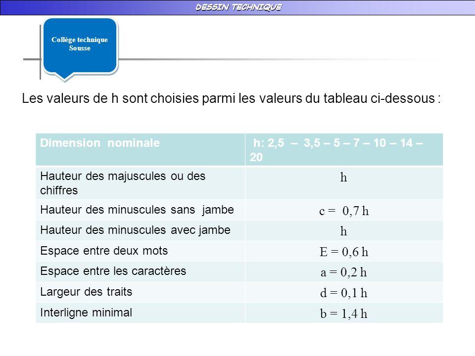 Collège technique Sousse. Les valeurs de h sont choisies parmi les valeurs du tableau ci-dessous :