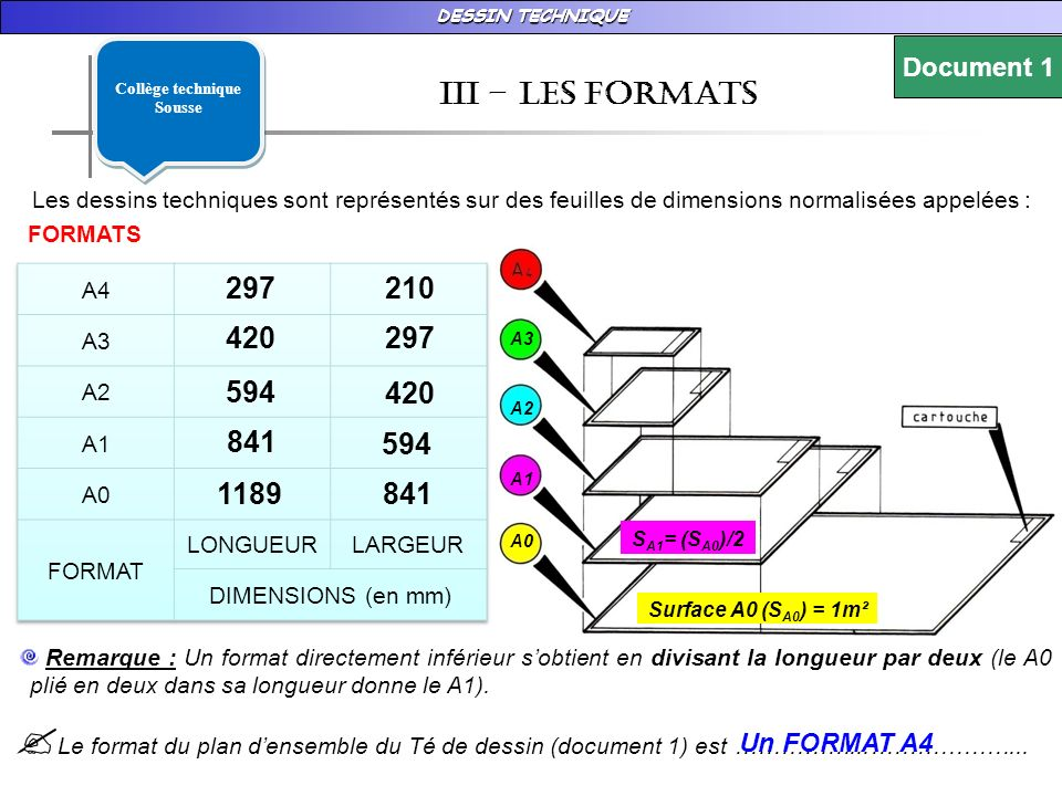 IIi – les formats 297 210 420 297 594 420 841 594 1189 841 Document 1