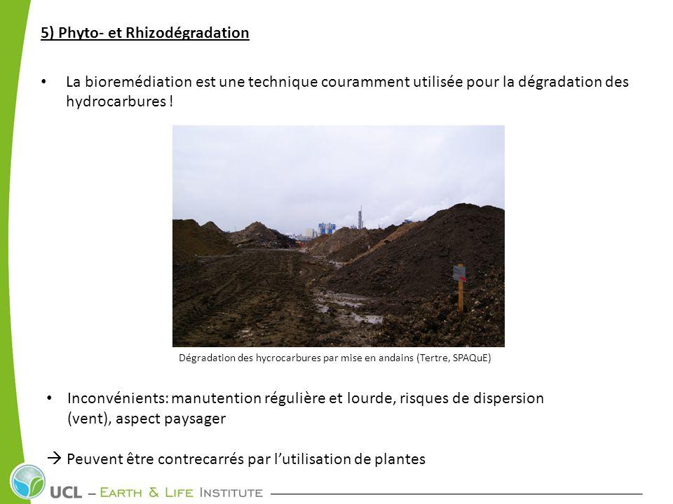 5) Phyto- et Rhizodégradation