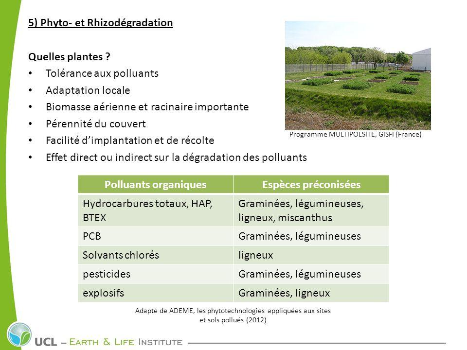Polluants organiques Espèces préconisées