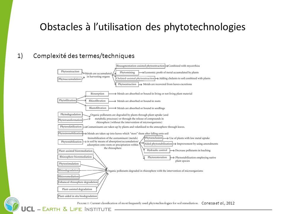 Obstacles à l'utilisation des phytotechnologies