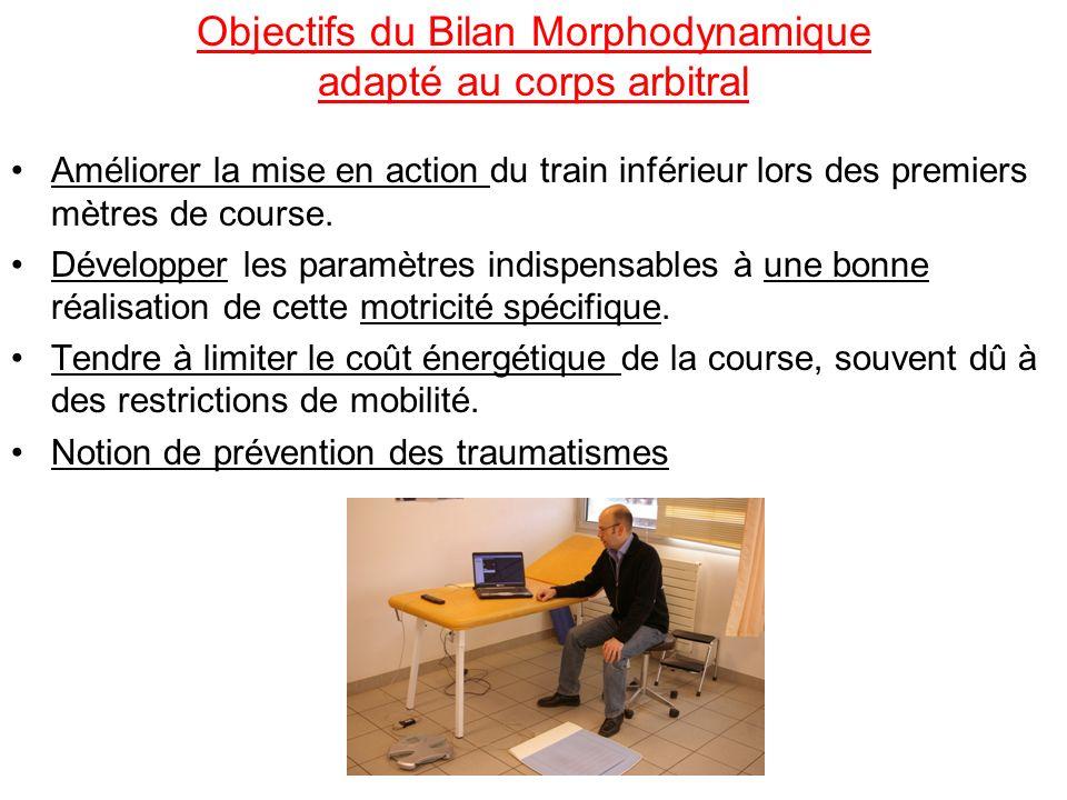Objectifs du Bilan Morphodynamique adapté au corps arbitral