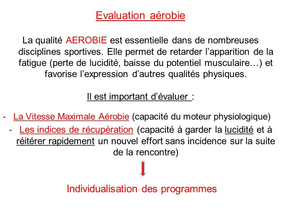 Evaluation aérobie
