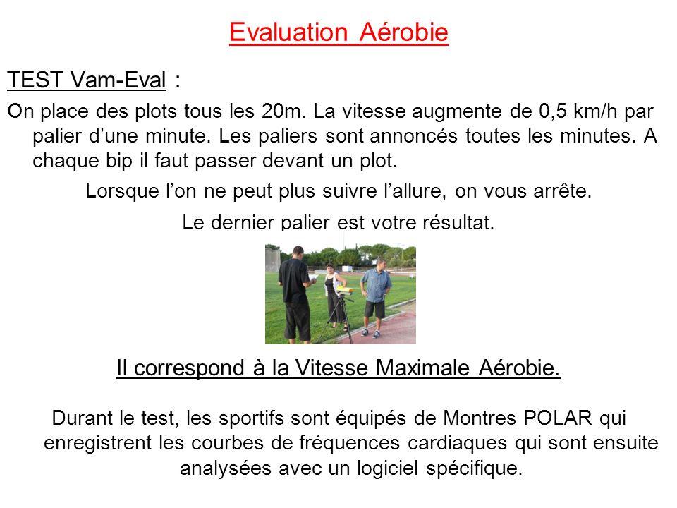 Evaluation Aérobie TEST Vam-Eval :