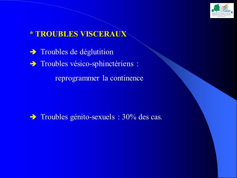  Troubles vésico-sphinctériens : reprogrammer la continence