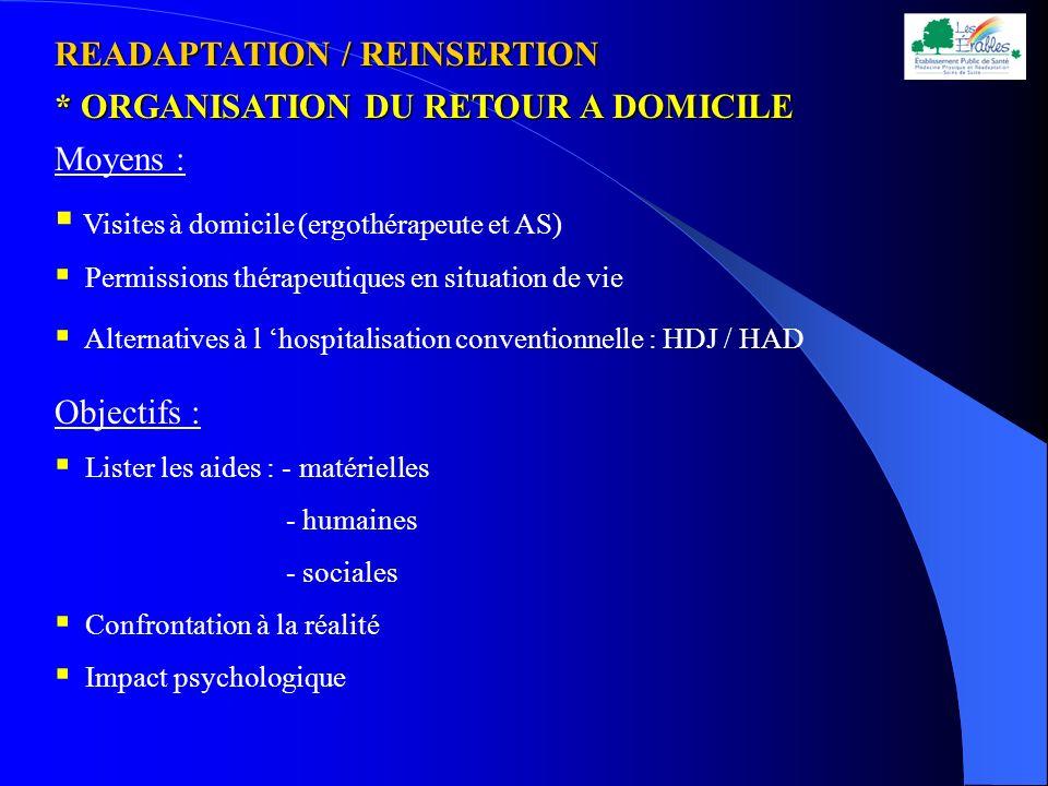 READAPTATION / REINSERTION