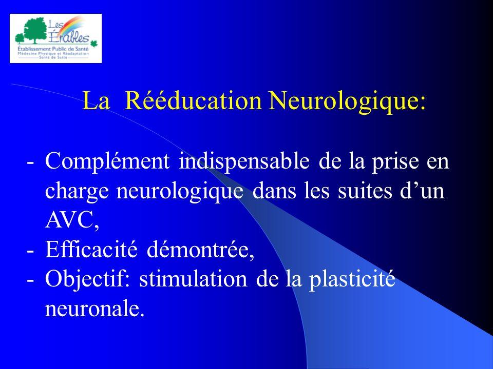 La Rééducation Neurologique: