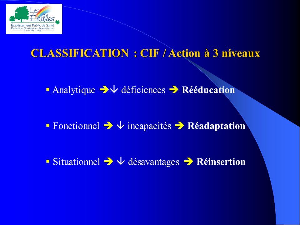 CLASSIFICATION : CIF / Action à 3 niveaux