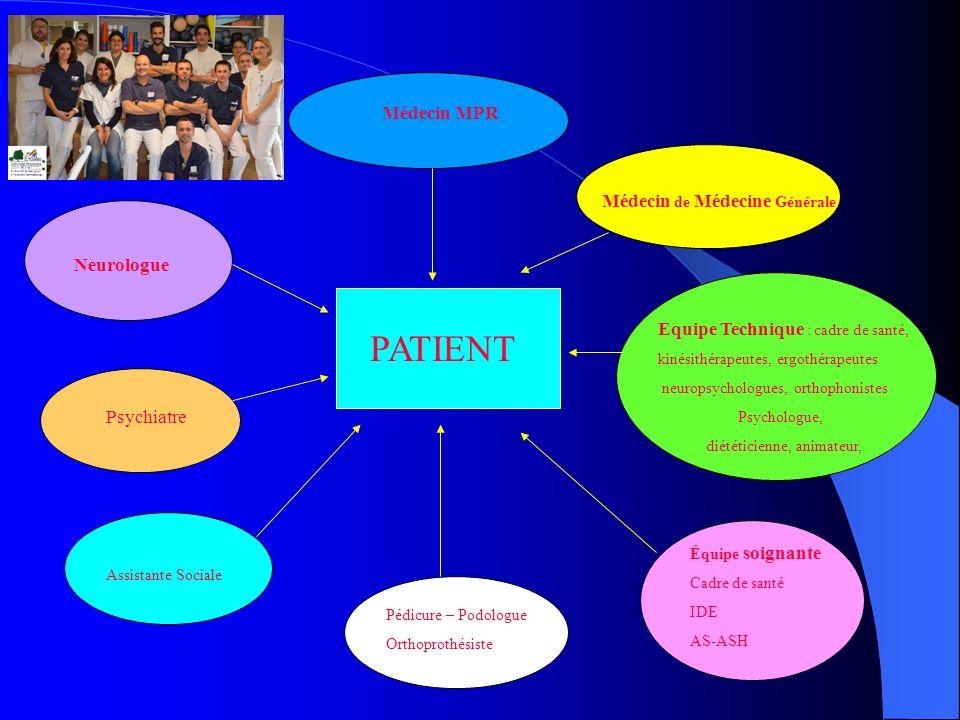 PATIENT Médecin MPR Médecin de Médecine Générale Neurologue