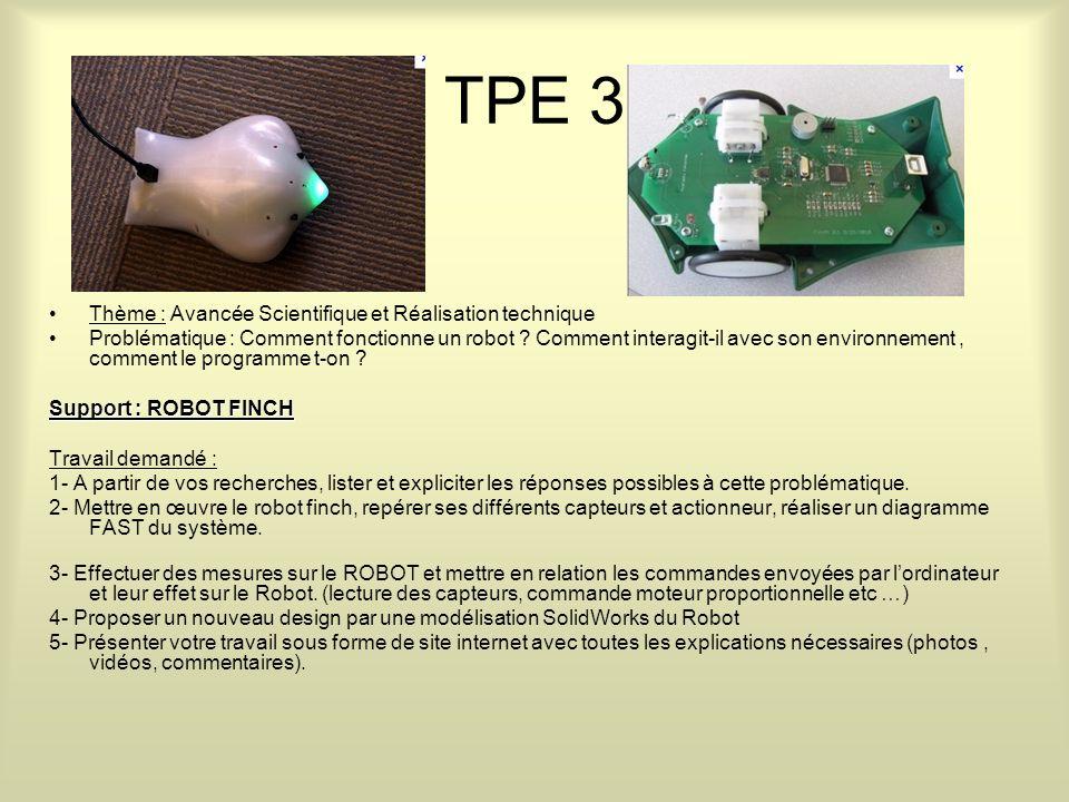TPE 3 Thème : Avancée Scientifique et Réalisation technique