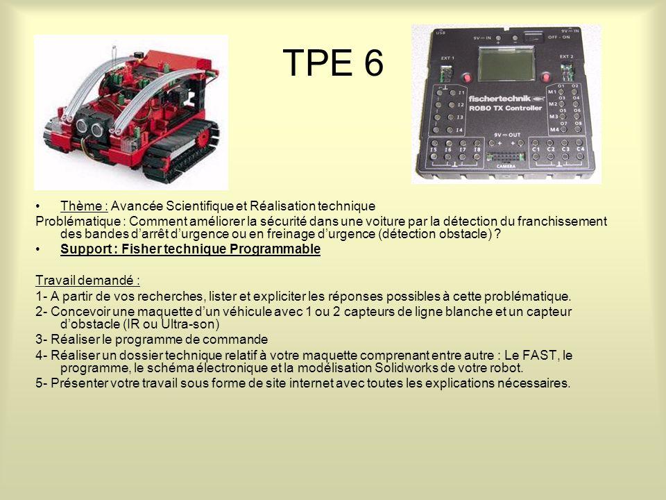 TPE 6 Thème : Avancée Scientifique et Réalisation technique