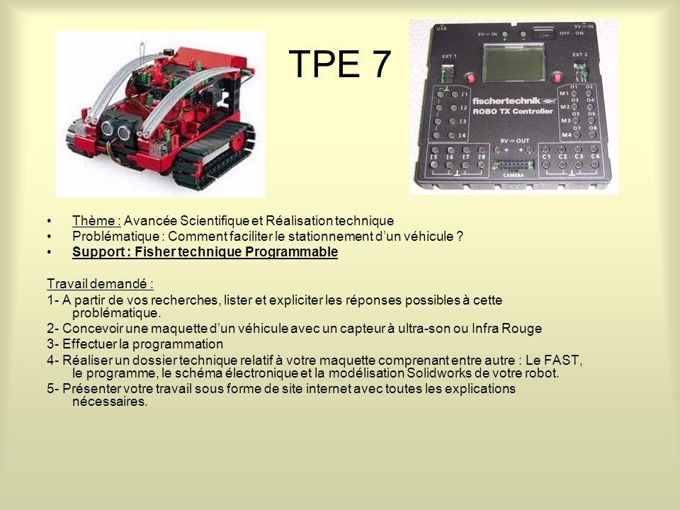 TPE 7 Thème : Avancée Scientifique et Réalisation technique