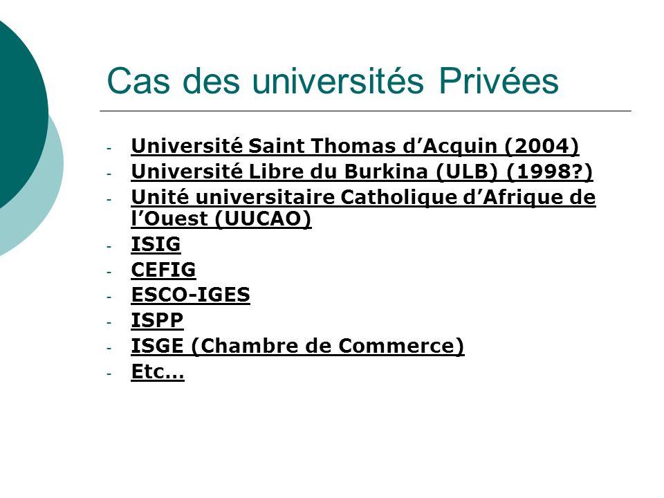 Cas des universités Privées