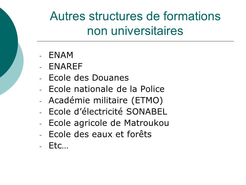 Autres structures de formations non universitaires