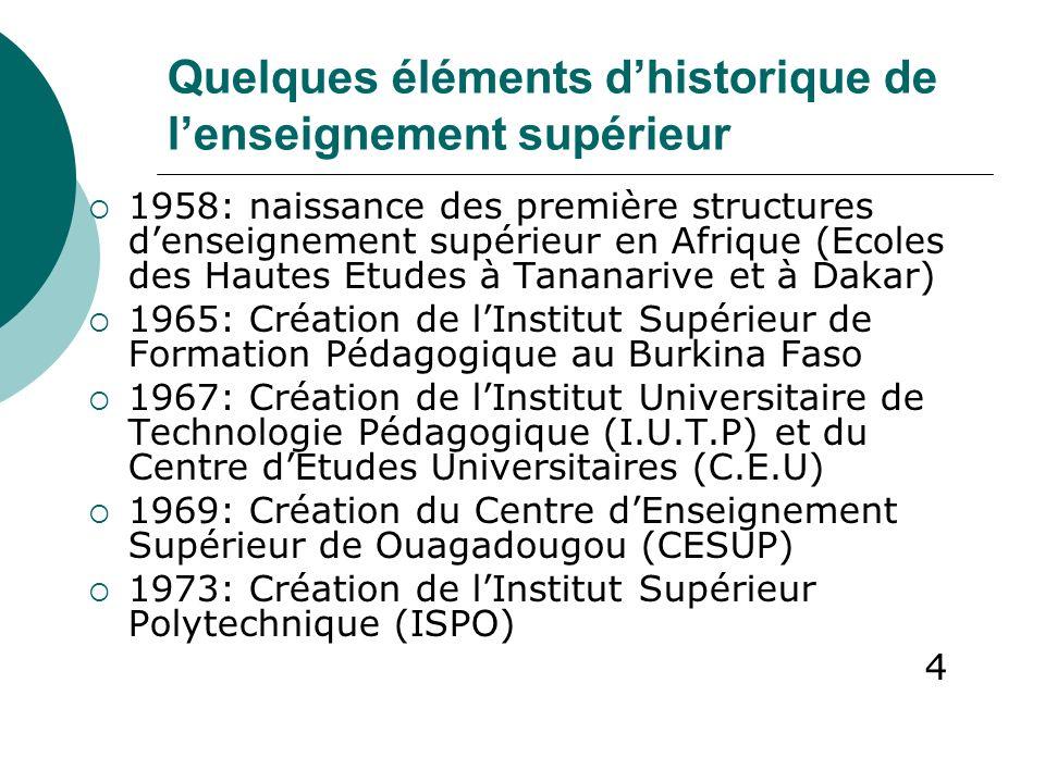 Quelques éléments d'historique de l'enseignement supérieur