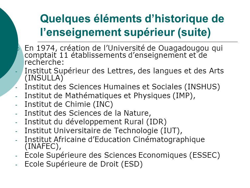 Quelques éléments d'historique de l'enseignement supérieur (suite)