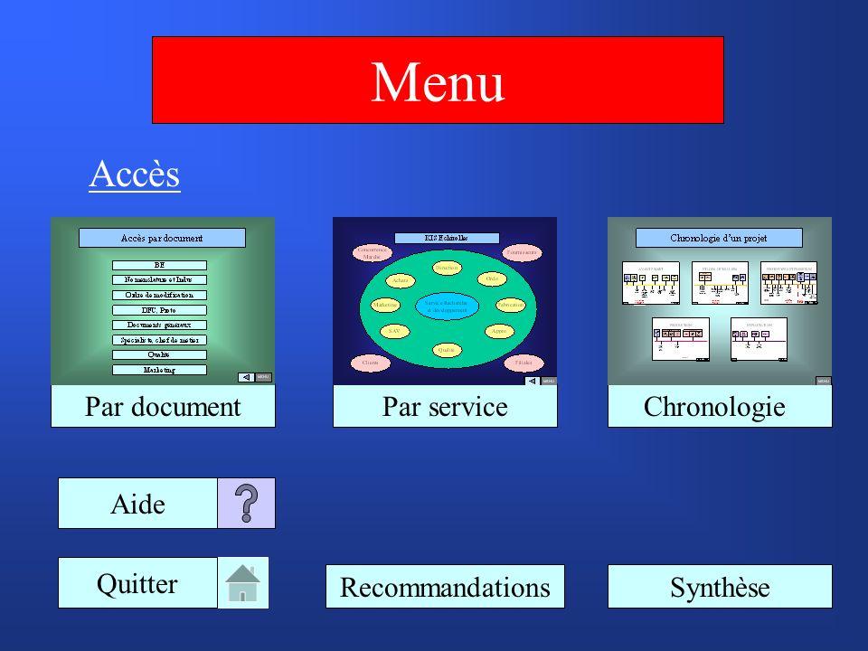 Menu Accès Par document Par service Chronologie Aide Quitter