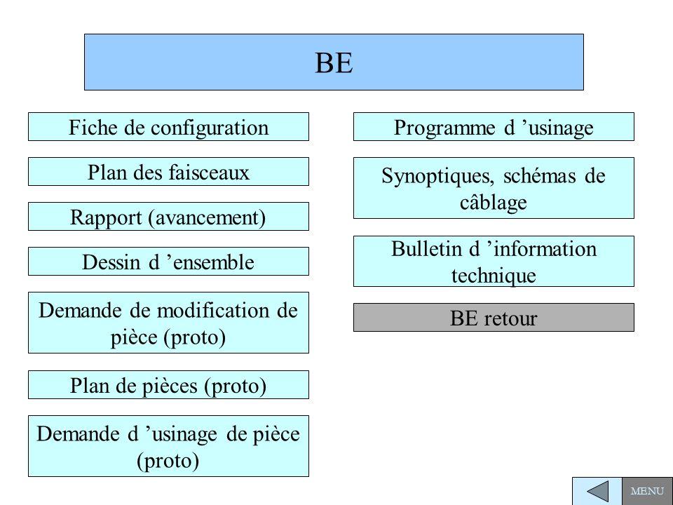 BE Fiche de configuration Programme d 'usinage Plan des faisceaux
