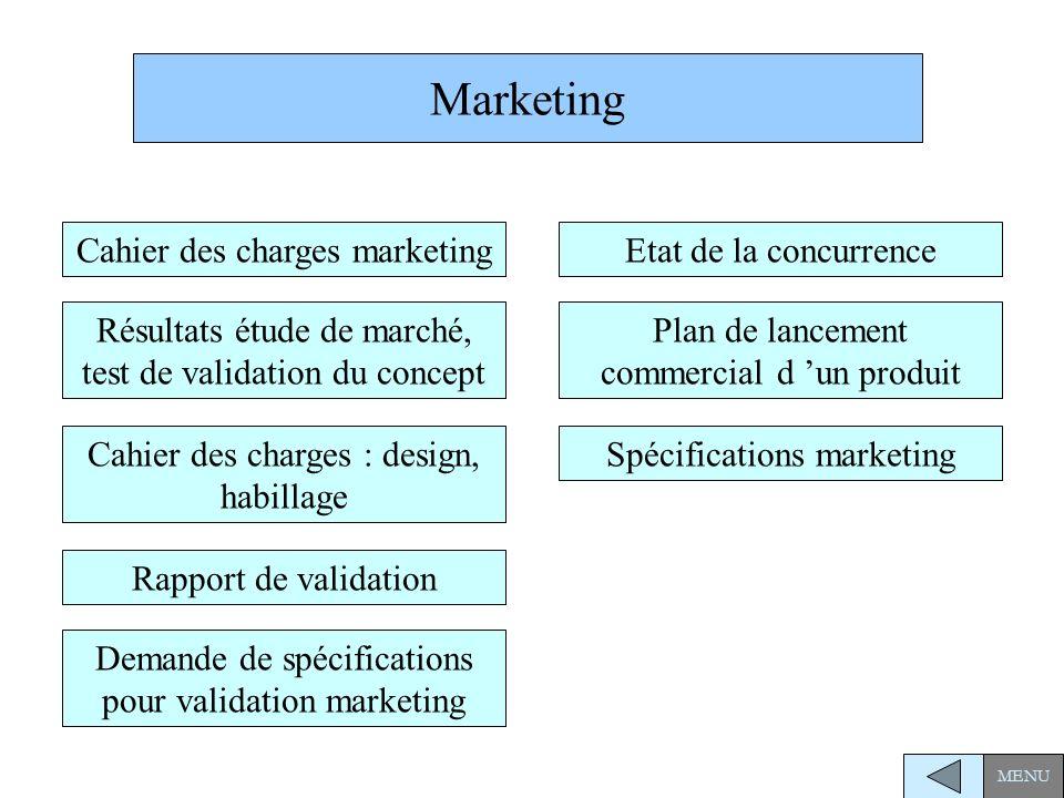 Marketing Cahier des charges marketing Etat de la concurrence