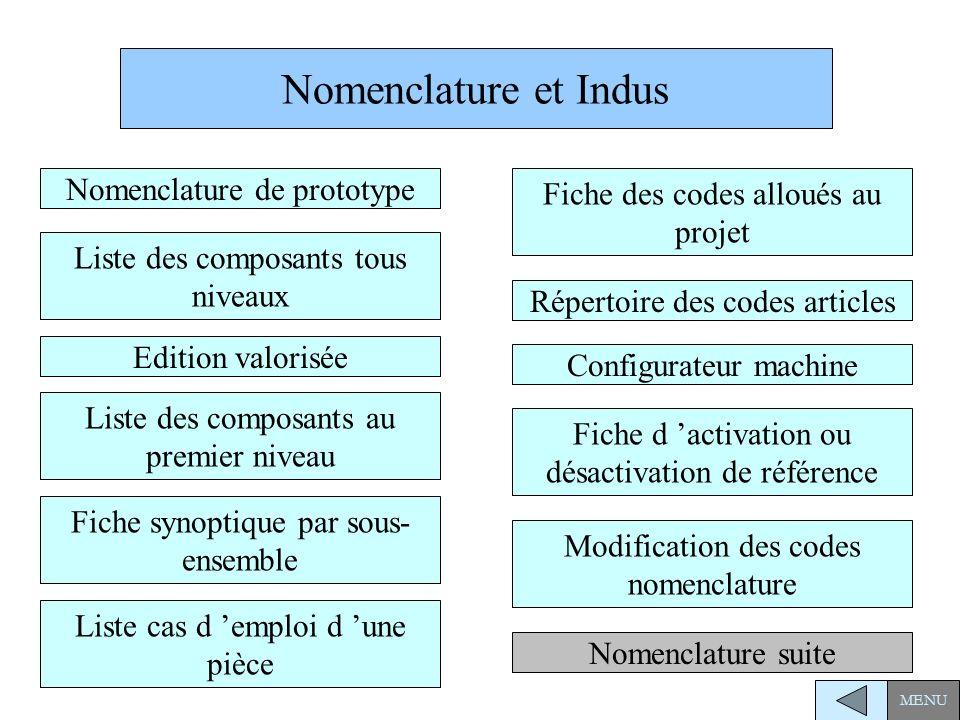Nomenclature et Indus Nomenclature de prototype
